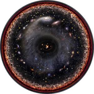 Seperti Apa Bentuk Alam Semesta?