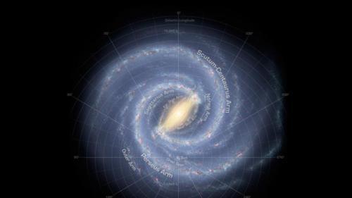 Seberapa Besar Alam Semesta?