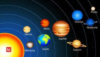 Mengenal 3 Bagian Tata Surya di Alam Semesta