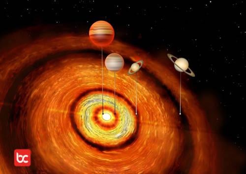 Orbit Planet Pada pusat Galaksi