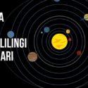Mengapa Planet Mengelilingi Matahari? Mungkin Suka!