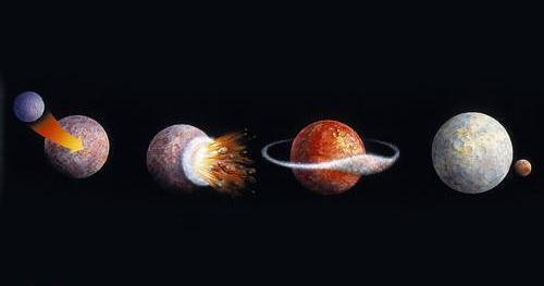 Asal Usul Terbentuknya Bulan dan Teori - Teorinya