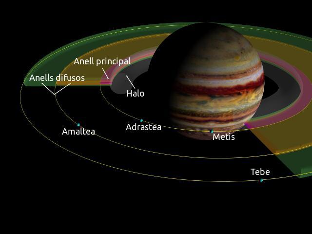 Mengapa Planet Memiliki Cincin?