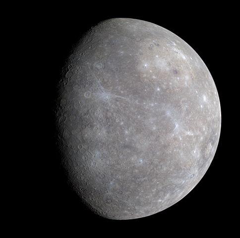 Budha, Julukan Planet Merkurius dalam Bahasa Jawa