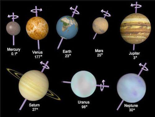 Rotasi Venus