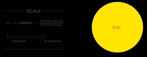 fakta astronomi peta tata surya yang akurat