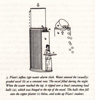 Cara kerja alarm kuno