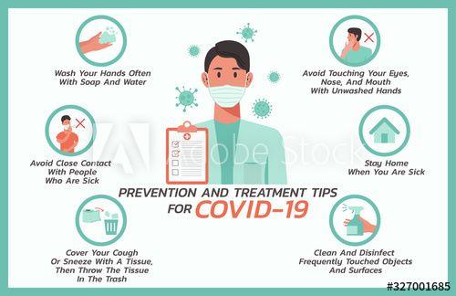 Pencegahan COVID-19