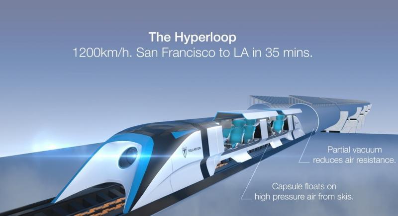 Hyperloop - Teknologi Masa Depan