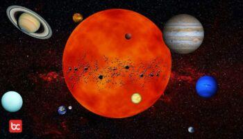 Penamaan 8 Planet Tata Surya dalam Bahasa Jawa