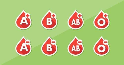 teori sains tentang golongan darah yang salah