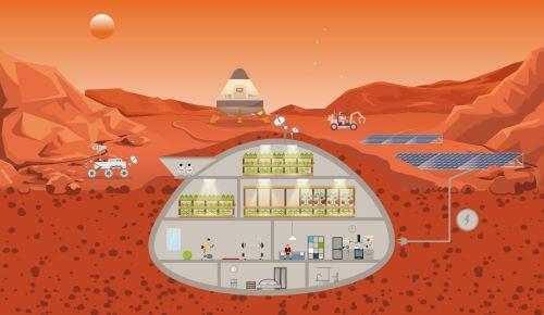 Manusia Bermukim di Bawah Tanah Mars