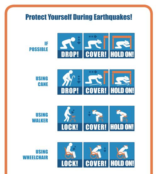 Cara Perlindungan Diri - Gempa Datang