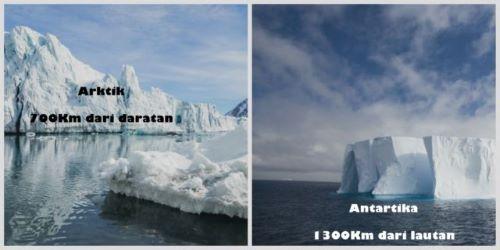 Jarak Tempuh Kedua Kutub Yang Berbeda