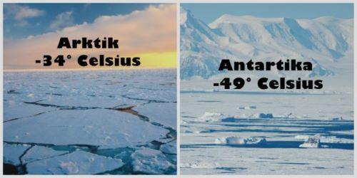 Perbedaan Suhu di Kutub Utara dan Kutub Selatan